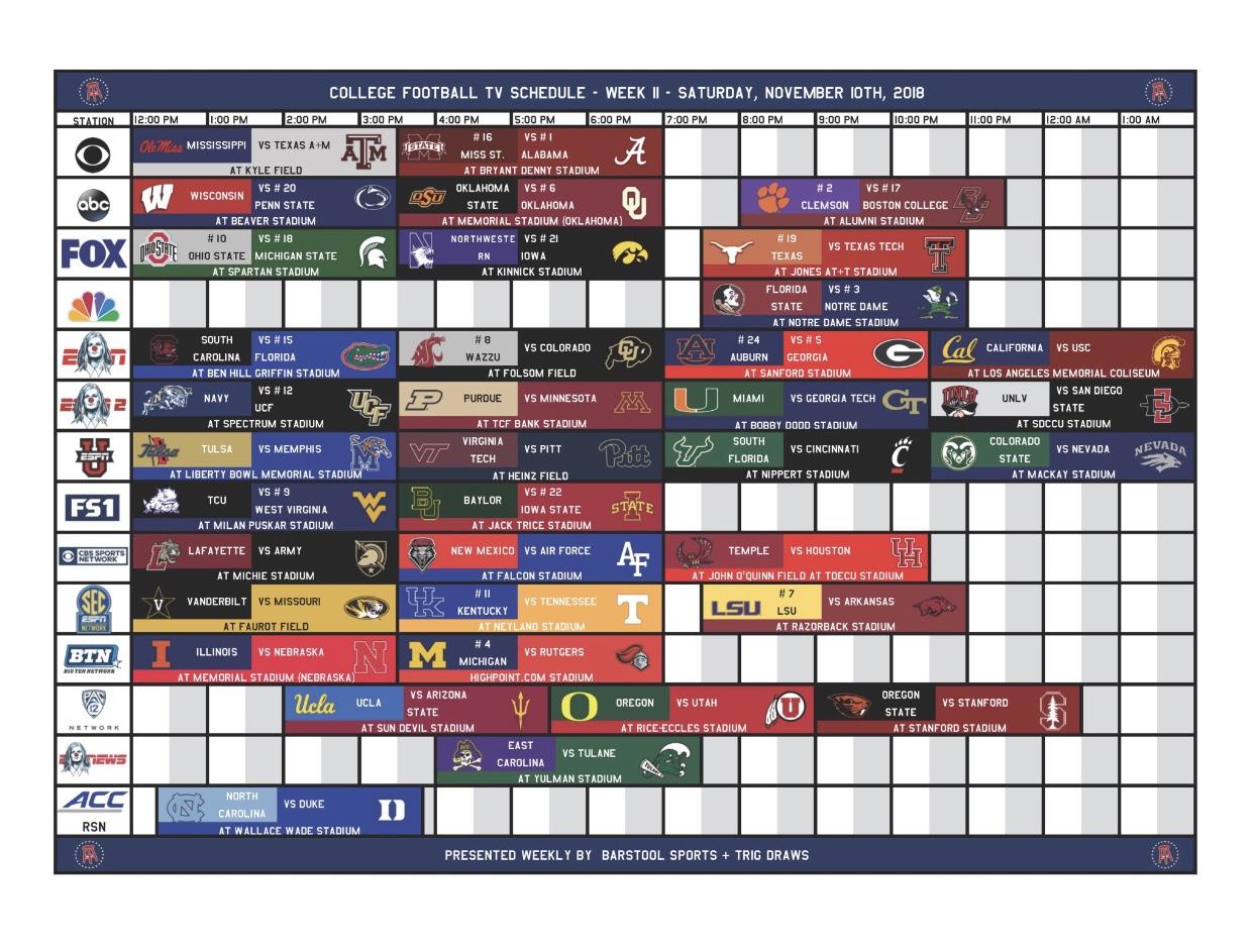 College Football Week 11