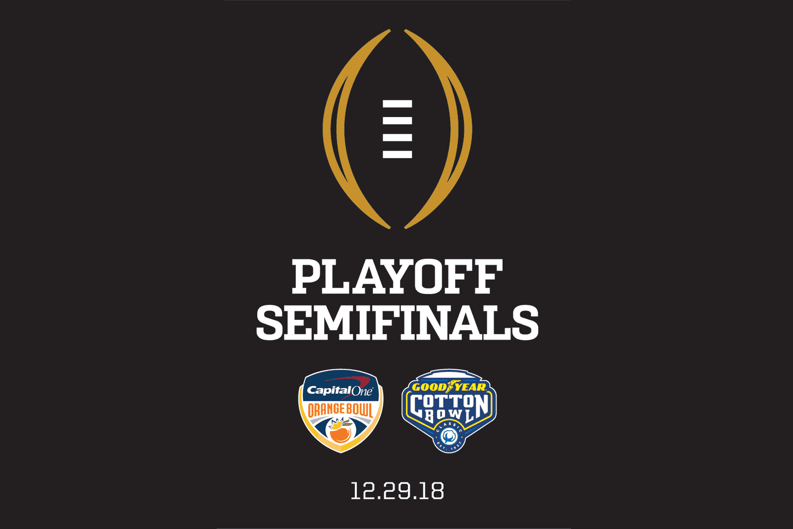 College Football Semifinals….And Another Bowl Game