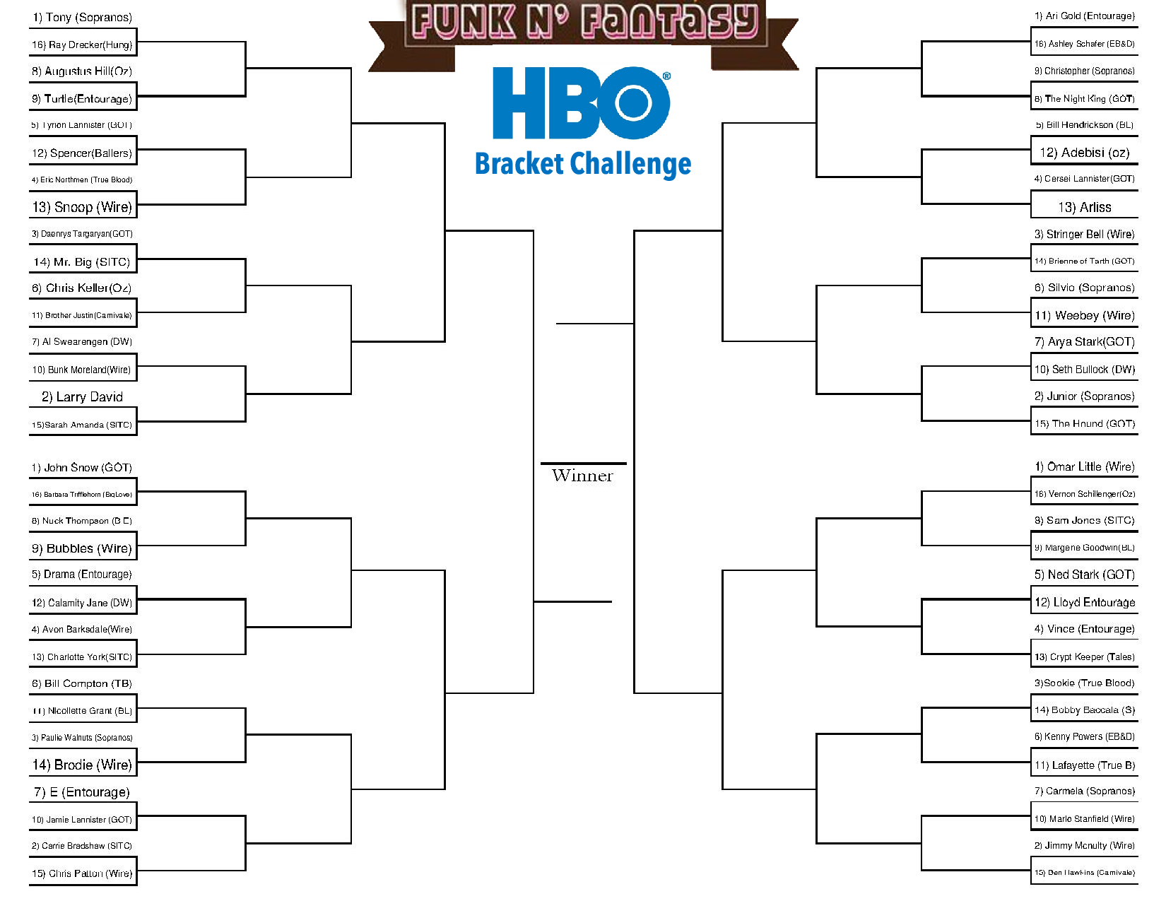 Funk N Fantasy Madness – HBO Bracket