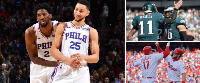 Philly Sports Elimination: Duo Edition
