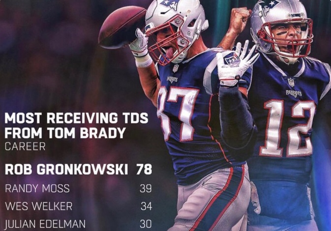 Tom Brady Hinting At Gronk Coming Out Of Retirement