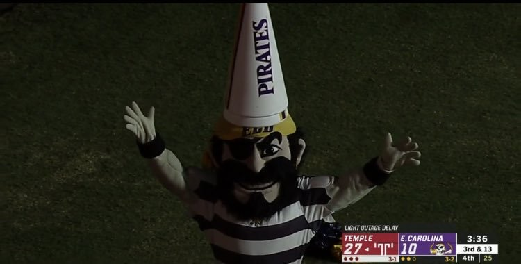 What the Absolute Fuck Was That Temple vs ECU Game?