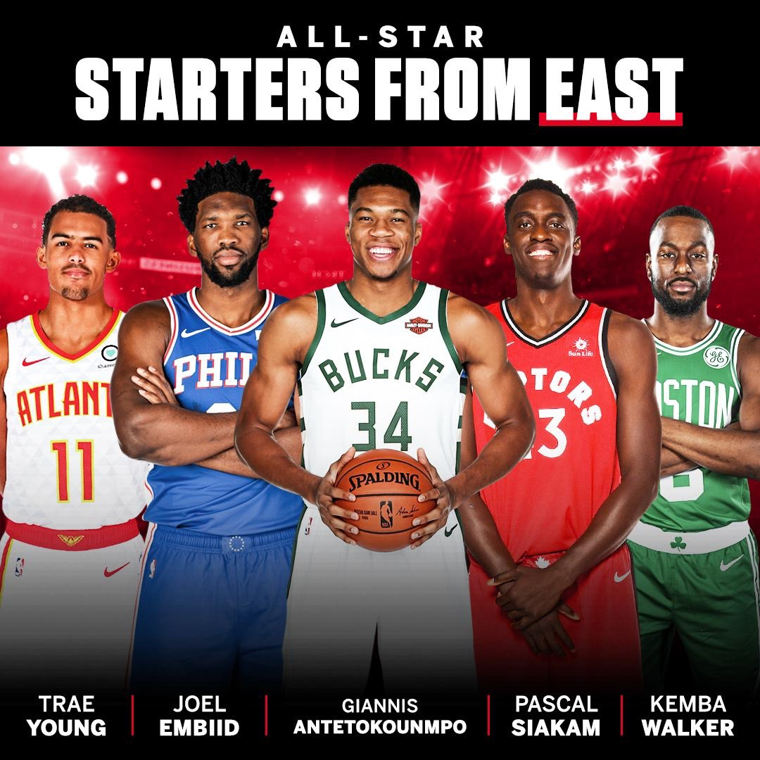 NBA All Star Starters have been announced. Who was snubbed?