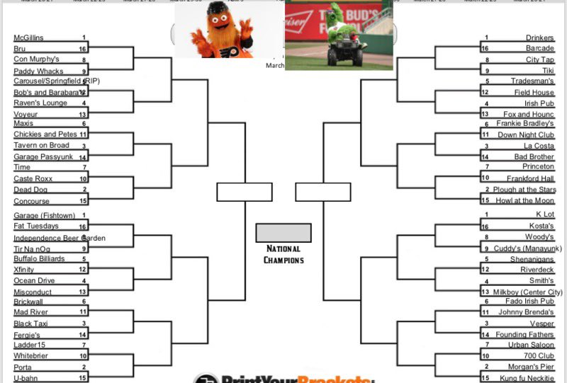 Vote On This March Madness Bracket For Best Bars In Philly –  Time To Debate!