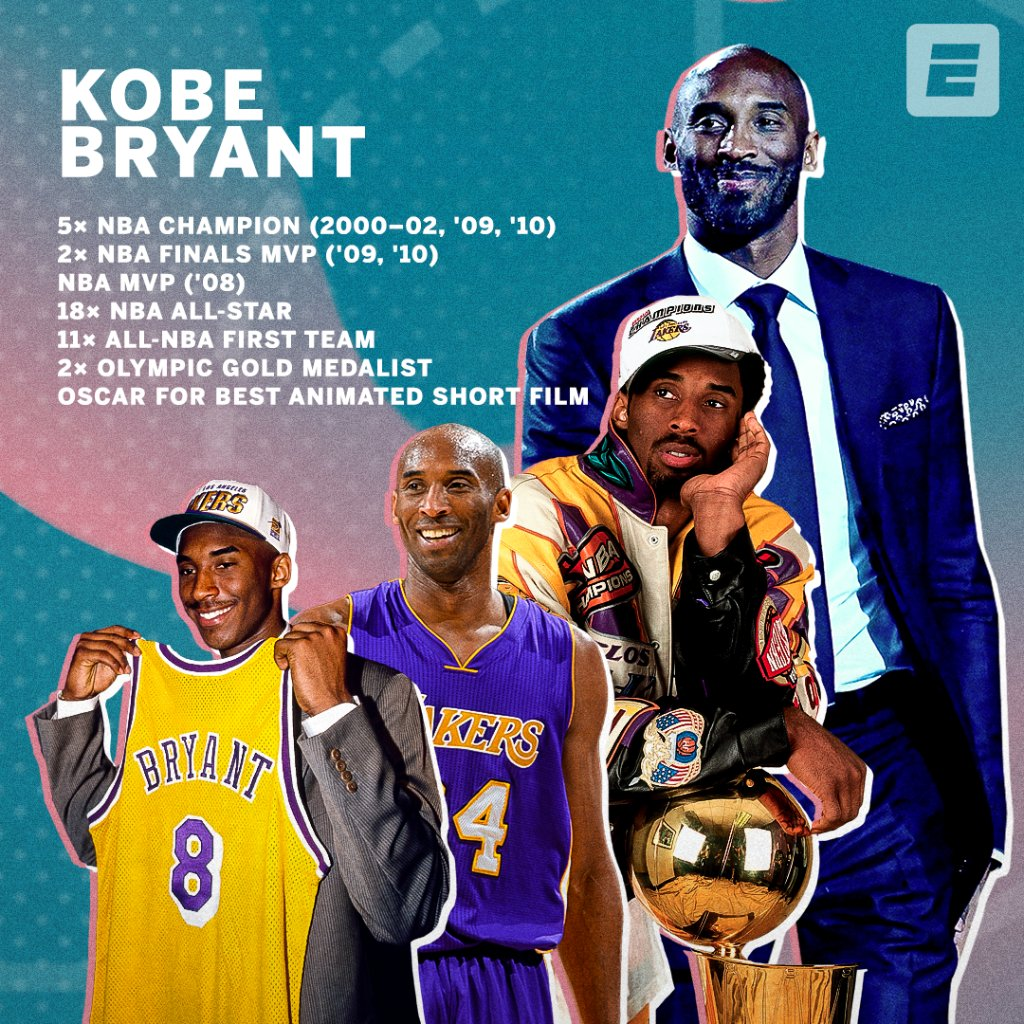 Kobe Bryant Has Been A Hall Of Famer For 20 Years But Now It's Official