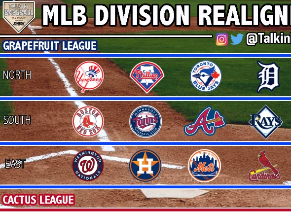 Baseball Considering Division Realignment For The 2020 Season