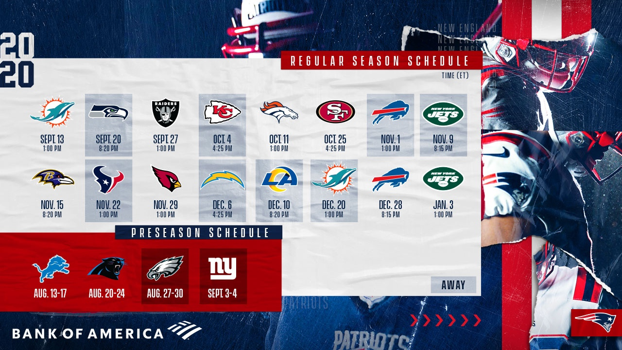 Patriots Have The Toughest Schedule This Year But Can They Still Win Their Division?