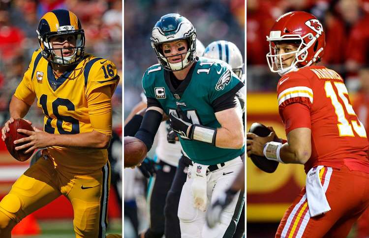 Power Ranking The NFL Divisions By Quarterback Situations.