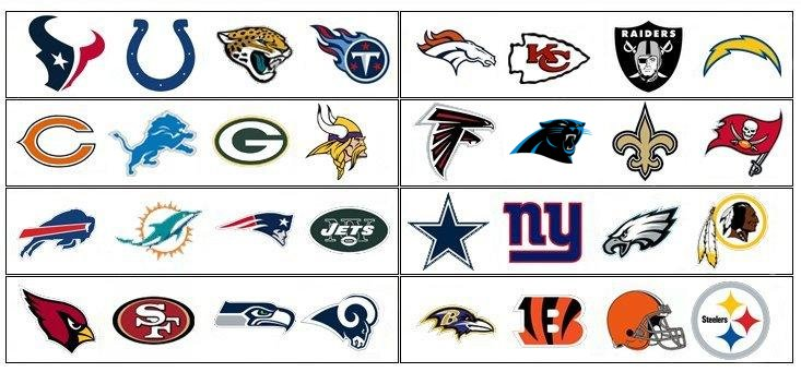 The NFL Divisional Power Rankings By Position Groups Final Ranking Report.