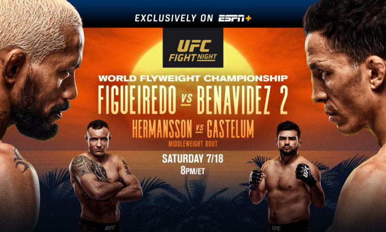 What To Expect From UFC Fight Night: Figueiredo vs. Benavidez 2
