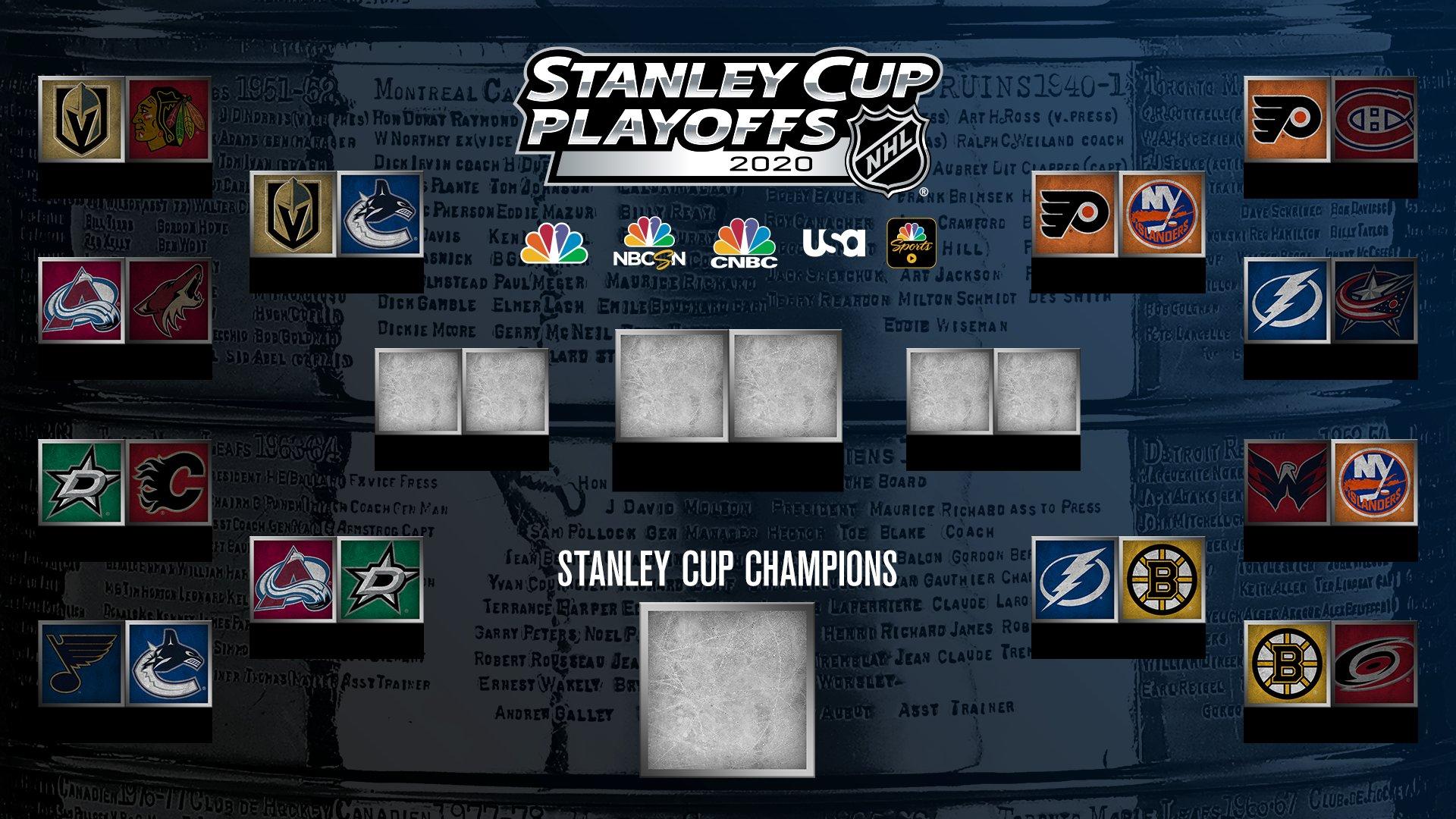 Updated NHL Schedule