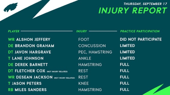 The Eagles Injury Report Is (Finally) A Thing of Beauty