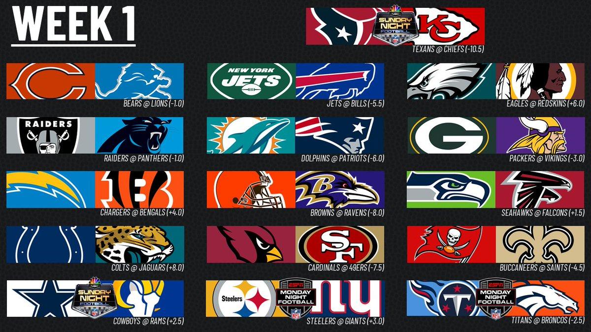 Walsh's Winner's(NFL Week 1 Picks)